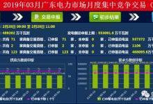 广东3月竞价:价差-34.05厘/千瓦时