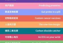 全球十大突破性技术发布:中国谁入选了?