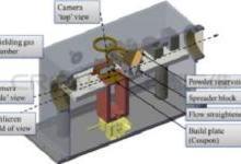 研究人员在激光粉末床融合中研究粒子动力学