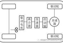 纯电动汽车驱动系统布置形式