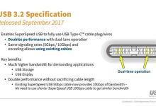 可能是USB史上最大变革,USB-C将一统天下!