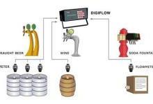 混合饮料测量技术装备-低压流量计SF800