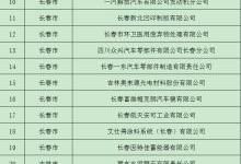 2019年吉林省清洁生产审核重点企业名单