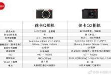 徕卡Q2全画幅定焦相机发布:性能大提升