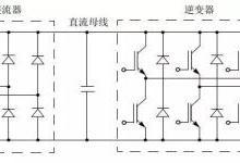 无刷电机篇:BLDC与PMSM工作原理