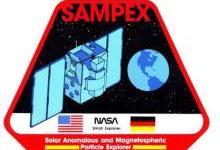 航天器数据系统(SDS)硬件设计方法