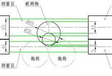 辊筒外径、直线度、跳动测量步骤详解
