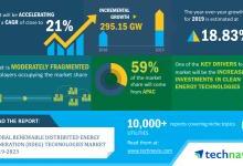 全球可再生能源分布式发电将增295GW