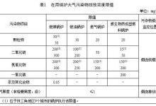 广东印发锅炉大气污染物排放标准
