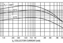 模拟电路设计:三极管规格书重要参数解读