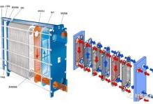 推力外循环管壳式冷却器与板式换热器比较