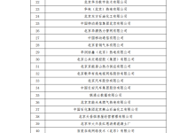 2019年北京市第一批节能措施落实专项监察通知