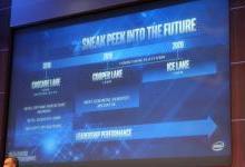 英特尔携脸书打造人工智能平台