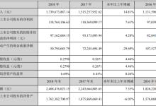 回天新材2018年净利1.19亿元