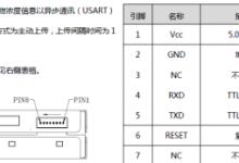 浅谈PM2.5传感器TF-LP01的原理与用法