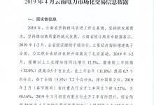 云南4月电力市场化交易情况