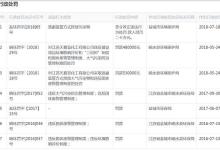 江苏盐城爆炸案:涉事企业2年被环保部门处罚7次
