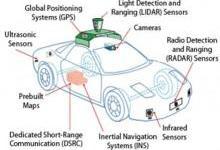 汽车传感器技术的未来