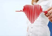 人工智能可预防心脏病发作是怎么回事?一睹为快!