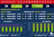 广东4月竞价:价差-28.8厘/千瓦时