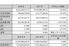 许继电气2018净利下降67%至1.99亿
