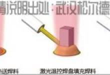 激光锡焊系统:带不带温度控制有何区别?