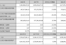 危废迎挑战 东江环保2018年增收不增利
