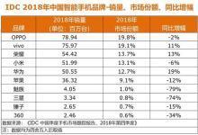 余承东:未来华为单品牌要冲击全球第一