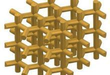 新型的纳米材料有望将锂离子电池性能提高10倍 助力可持续发展