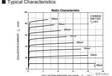 教你怎么使用三极管,对信号进行可控倍数的放大