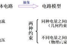 干货!电路模型和电路定律(第1章)
