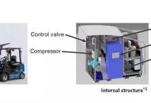 丰田拟将小型加氢装置和燃料电池叉车大规模引进旗下工厂