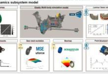 新能源汽车传动系NVH仿真分析
