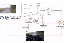 基于端到端的自动驾驶系统只能做demo?