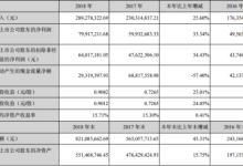 光库科技2018年营收2.89亿元