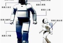 机器人如何感知外部世界 实现自主行走