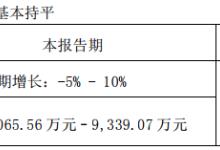 易事特一季度预计盈利8065.56万元