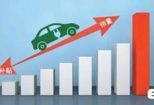 车企都快活不下去了,更何况配套产业链?