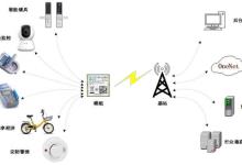 OneMO模组说第5课:蜂窝通信模组为何物?