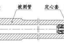 直线度测量仪的研发意义