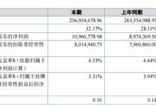 天弘激光2018年度营收下降2.5%