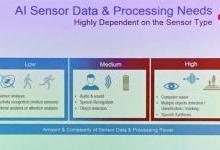 MEMS传感器如何把握AI机遇?