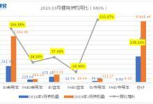 锂电/太阳能/微电网/氢能!一览储能产业链7要闻