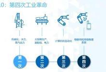 更快、更智能、更安全的工业自动化方案