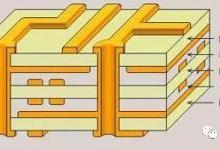 PCB的信号完整性设计方法