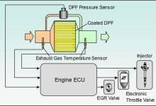 用于检测柴油颗粒滤清系统的差压传感器