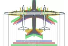 3D打印机降低Stratolaunch飞机生产成本