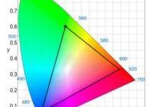 """好""""色""""的显示器:明基PD2700Q专业显示器"""
