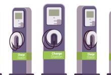 电动汽车时代:电网公司业务如何实现跨界转型?