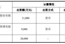 坚瑞沃能拟与江苏华控成立合资公司